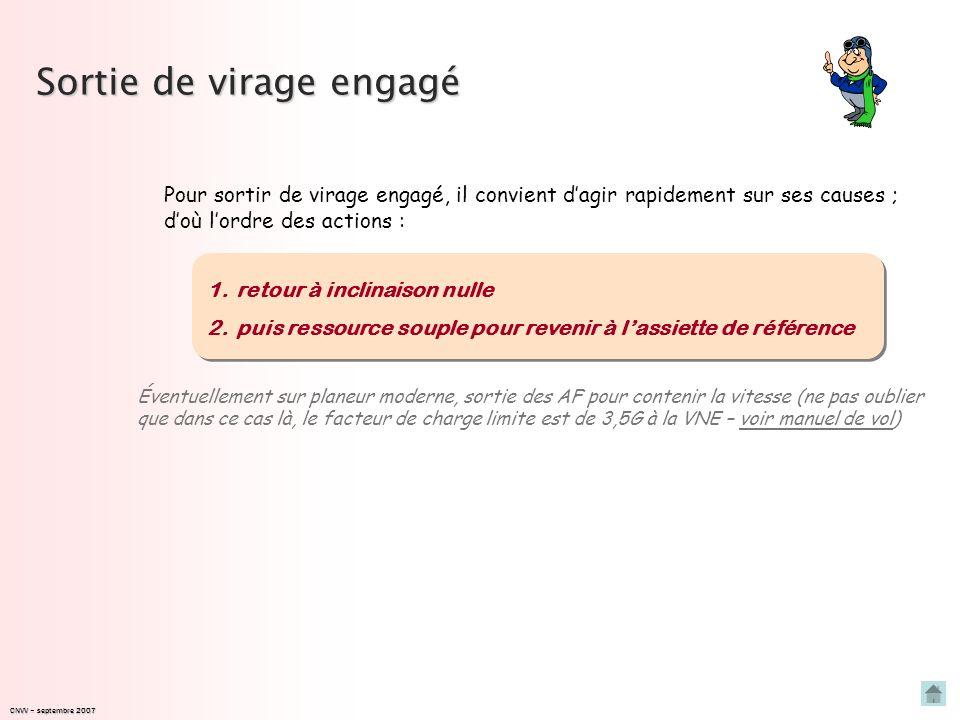Prévention du virage engagé CNVV – septembre 2007 Pour se protéger dun départ en virage engagé, il faut : Cz majorer sa vitesse et/ou augmenter Cz en