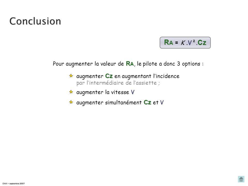 CNVV – septembre 2007 Rappel : équation de sustentation RA RA =RA RA = 1 2 Cz ρ. S.V². Cz ; constante avec : ρ - masse volumique de lair S - surface a