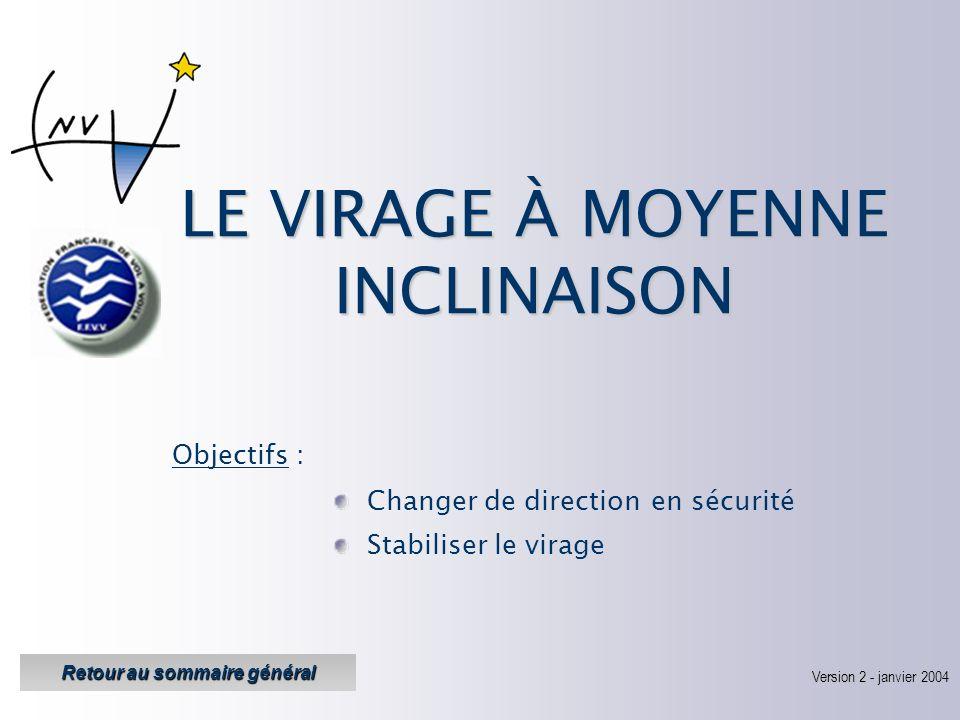 LE VIRAGE À MOYENNE INCLINAISON Changer de direction Stabiliser le virage Objectifs : en sécurité Version 2 Version 2 - janvier 2004 Retour au sommaire général Retour au sommaire général
