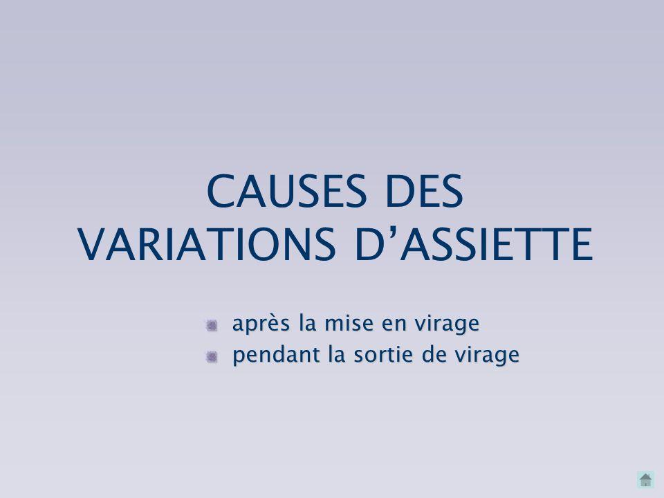 CAUSES DES VARIATIONS DASSIETTE après la mise en virage après la mise en virage pendant la sortie de virage pendant la sortie de virage