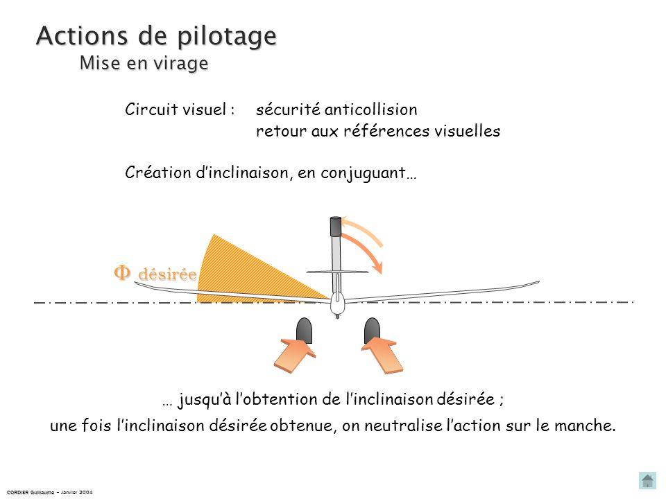 Actions de pilotage Création dinclinaison, … jusquà lobtention de linclinaison désirée ; une fois linclinaison désirée obtenue, on neutralise laction sur le manche.