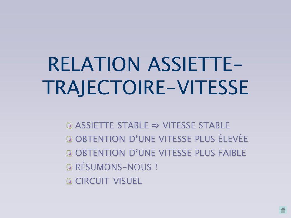 RELATION ASSIETTE-TRAJECTOIRE-VITESSE RELATION ASSIETTE-TRAJECTOIRE-VITESSE LEÇONS EN VOL LA COMPENSATION LA COMPENSATION