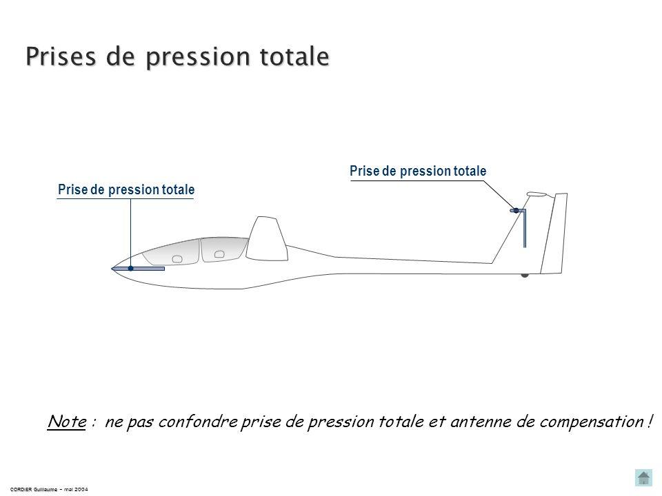 Lanémomètre CORDIER Guillaume CORDIER Guillaume – mai 2004 V i Il indique la vitesse V i du planeur par rapport à lair. ou Badin, du nom de son invent