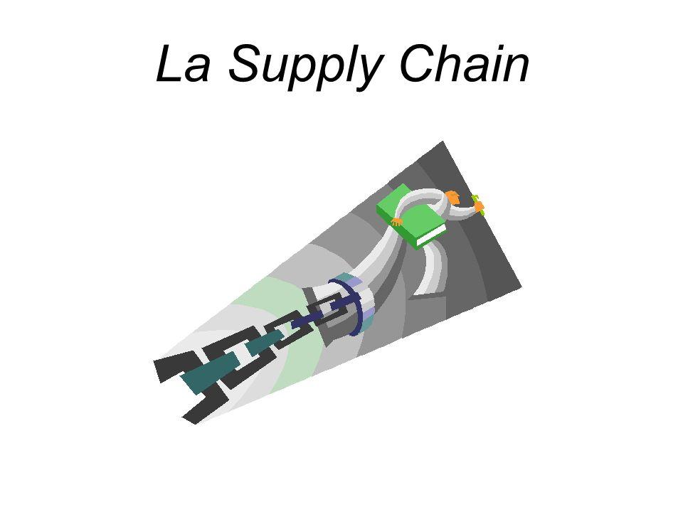 Un Supply chain Manager a pour vocation d intervenir tout au long de la chaîne, en fait à chaque nœud et sur chaque arête du réseau, en s efforçant de mesurer l efficacité de chaque maillon par rapport à la valeur ajoutée totale de la chaîne.