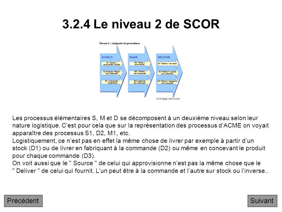 Réponse question 20 Entre Deliver et Source, il y a normalement le responsable de la procédure Source qui passe des commandes mais bien dautres élémen