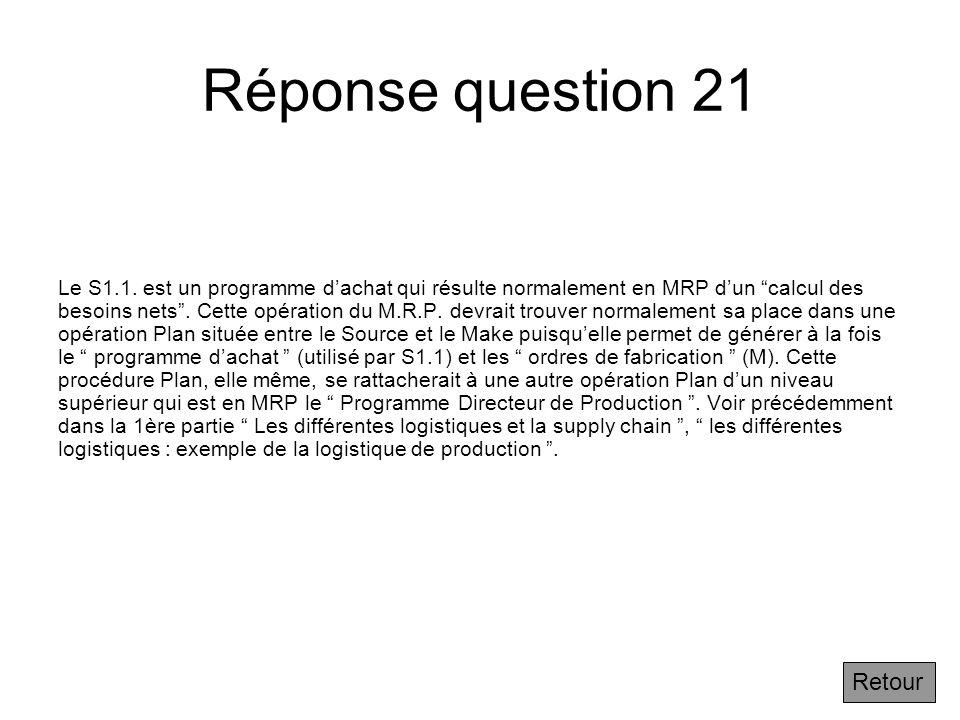 Question 21 - En supposant que lapprovisionnement (Source) se fasse en MRP, à quelle autre procédure se rattacherait lopération S1.1. de cette procédu