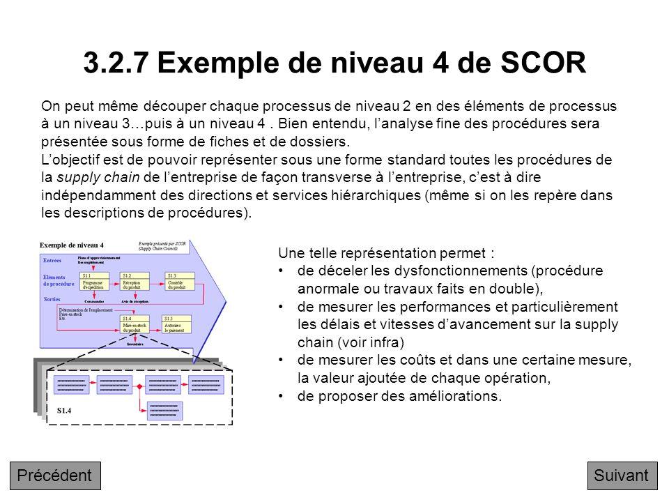 Réponse question 21 Le S1.1. est un programme dachat qui résulte normalement en MRP dun calcul des besoins nets. Cette opération du M.R.P. devrait tro