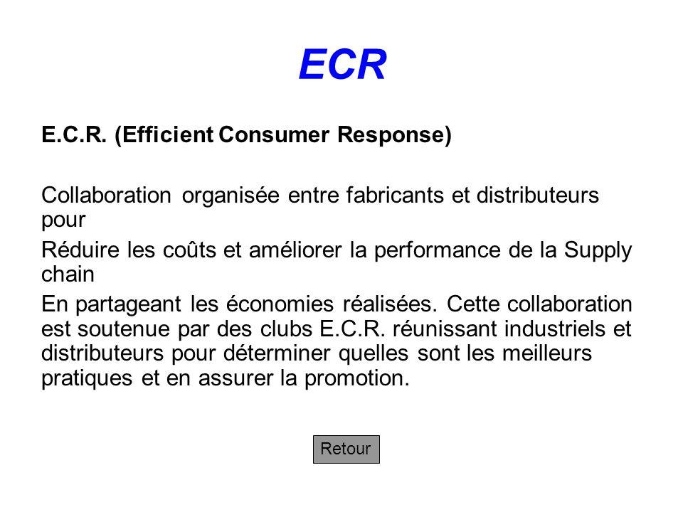 DRP DRP (Distribution Resource Planning) Méthode de pilotage des flux logistiques partant de la demande finale des clients (besoins indépendants) pour