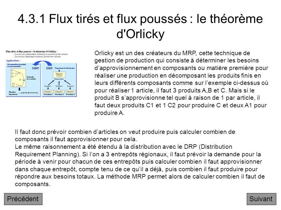 4.3 Distinction entre flux tirés et flux poussés 4.3.1 Flux tirés et flux poussés : le théorème d'Orlicky 4.3.2 Équilibre entre flux poussés et flux t