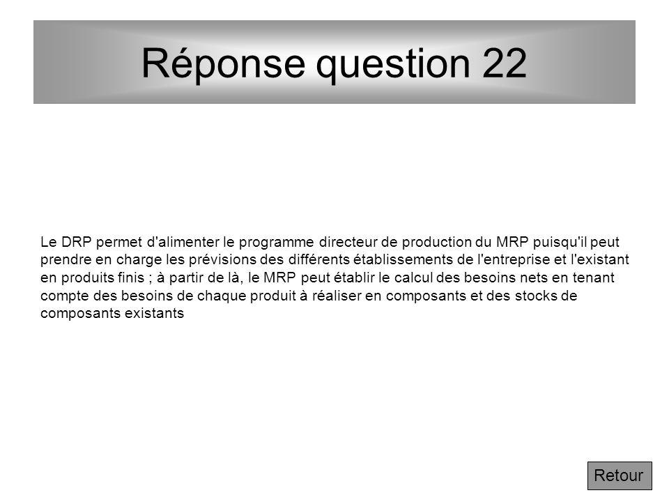 Question 22 - Par rapport au schéma du MRP dans les différentes logistiques : exemple de la logistique de production du 1er chapitre Définition et pré