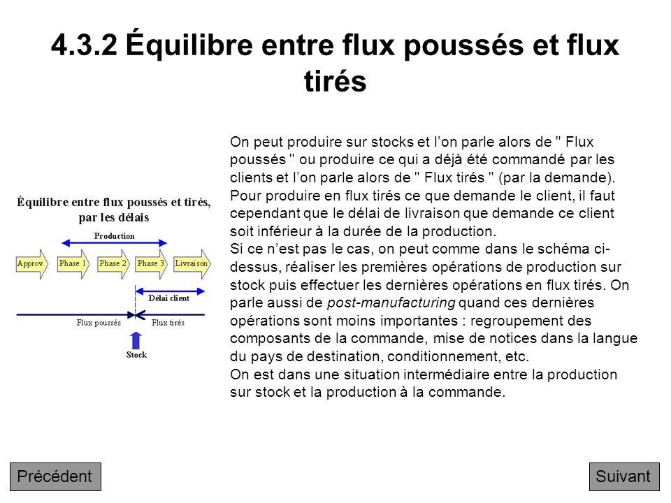 Réponse question 22 Le DRP permet d'alimenter le programme directeur de production du MRP puisqu'il peut prendre en charge les prévisions des différen