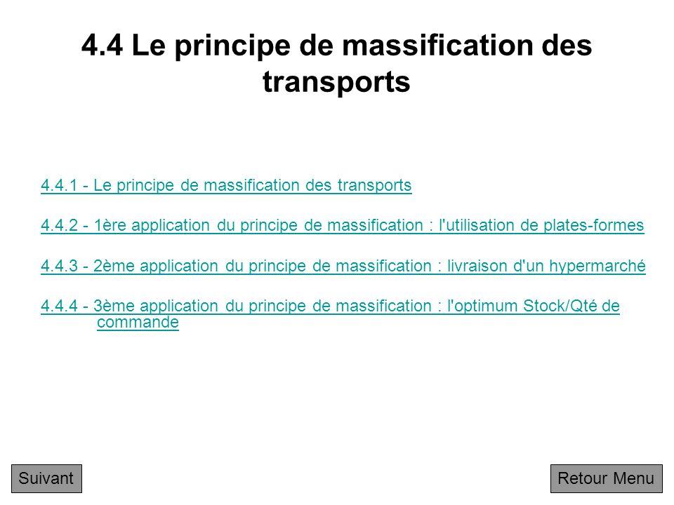 Réponse question 23 On a deux phases 1 et 2 de production sur stock (processus Make : M1) précédées d'un processus Source et suivies d'un processus de