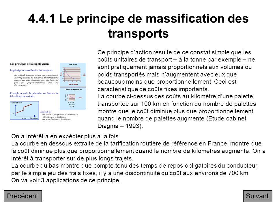 4.4 Le principe de massification des transports 4.4.1 - Le principe de massification des transports 4.4.2 - 1ère application du principe de massificat