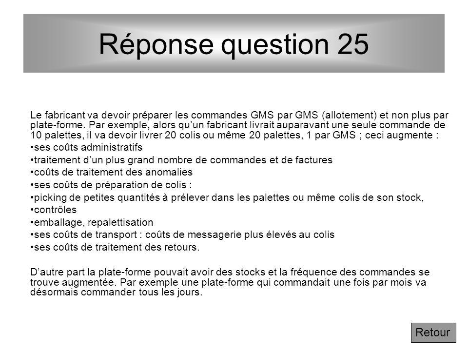 Question 25 Quelles conséquences financières a pour un fabricant le fait de passer dune situation de livraison de commandes passées par des plates for