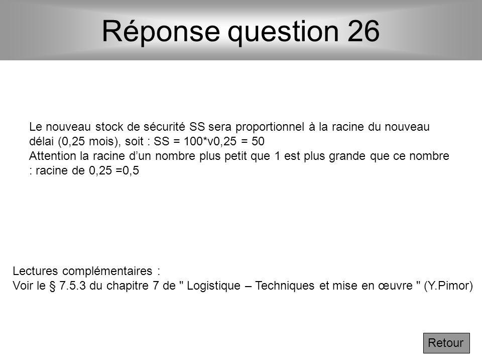 Question 26 On a un stock de sécurité de 100 pour se protéger des variations de la demande pendant le délai de livraison de 1 mois de son propre fourn