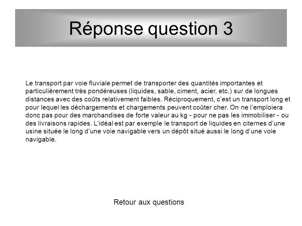 Réponse question 2 En France, on appelle