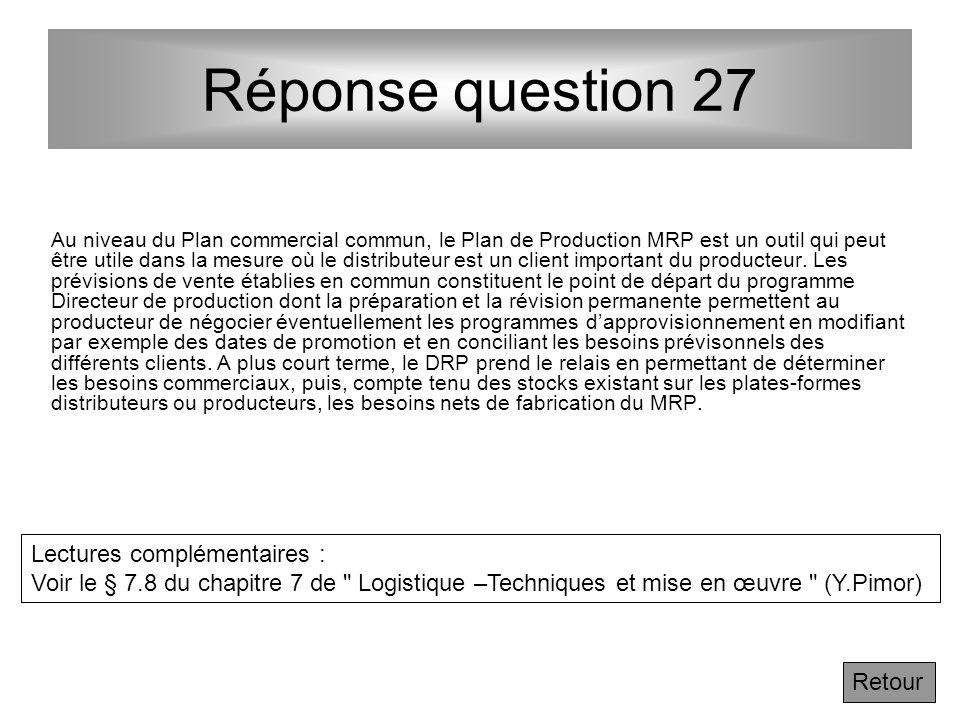 Question 27 Comment le CPFR peut-il se conjuguer avec le MRP2 et le DRP ? Suivant Réponse Précédent