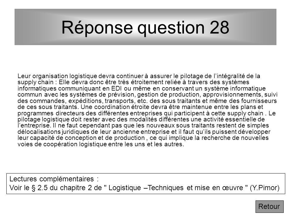 Question 28 Suivant Un certain nombre dentreprises manufacturières, par exemple Alcatel, ont annoncé leur intention de réduire le nombre de leurs usin