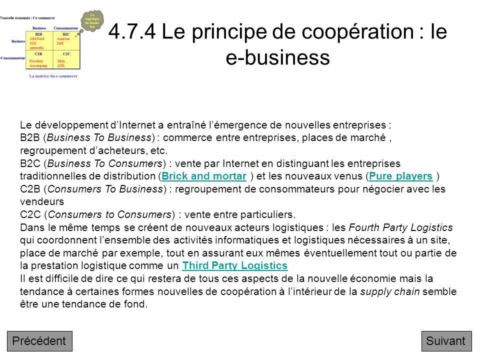 Réponse question 28 Retour Leur organisation logistique devra continuer à assurer le pilotage de lintégralité de la supply chain : Elle devra donc êtr