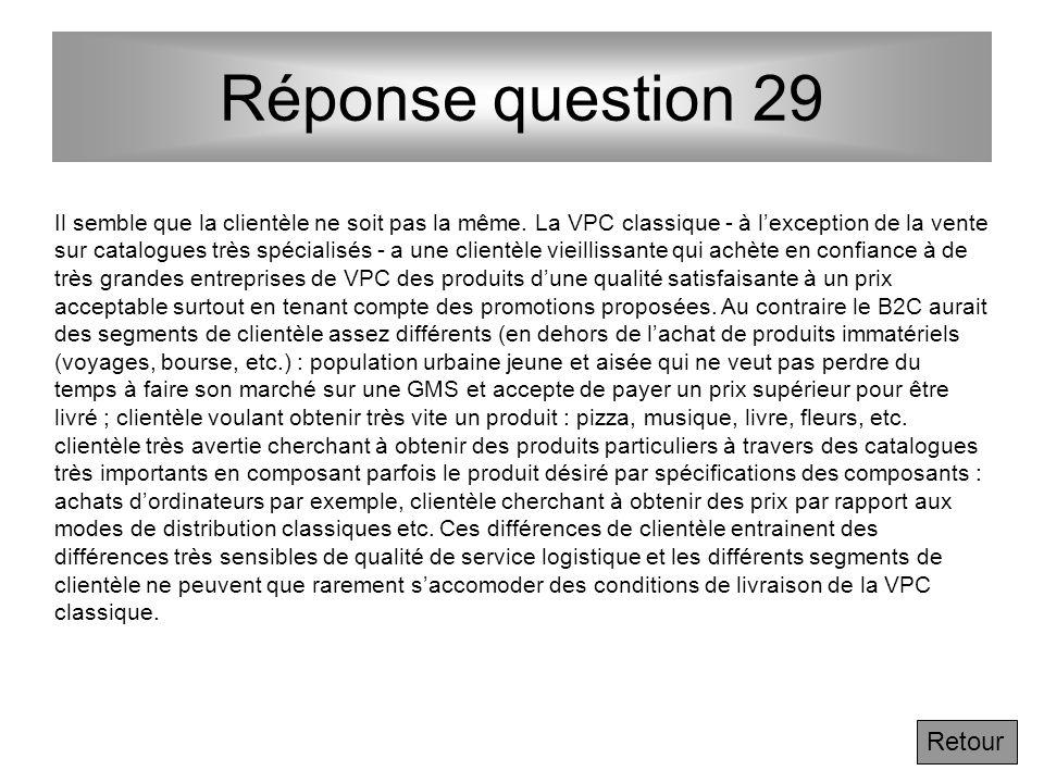 Question 29 Suivant Quelles différences voyez vous entre la VPC classique et le B2C ? Ces différences ont elles des conséquences sur le plan de lorgan