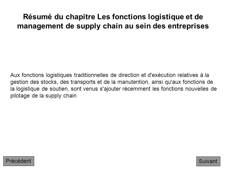 Liste des métiers cadres de logistique des entreprises (Norme FD X 50-602) La liste ci-dessus établie par un groupe dexperts européens en 1997 nest pl