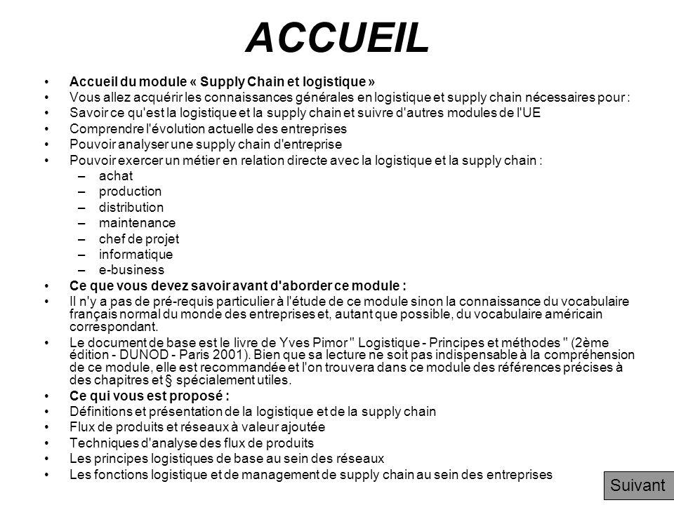Chapitre 7 - Devoir Suivant Devoir du module Supply Chain et logistique.