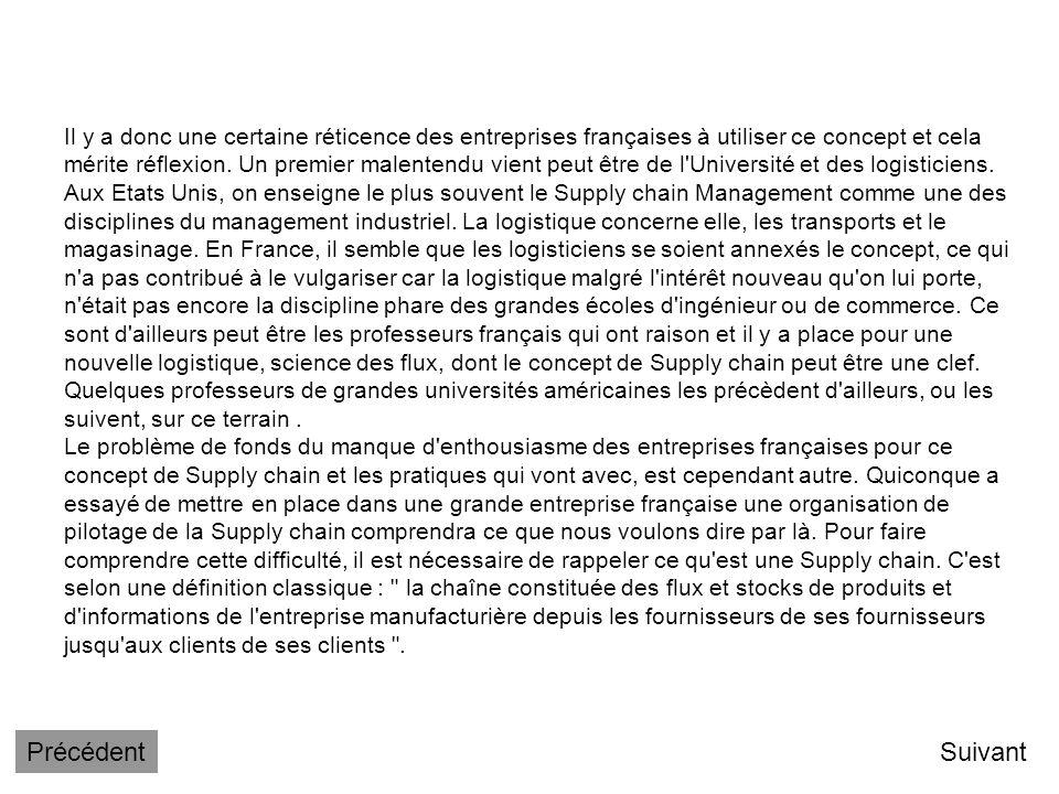 Y a-t-il une réticence des entreprises françaises face au concept de Supply chain ? Suivant Par Yves Pimor Le concept de Supply chain n'est pas inconn