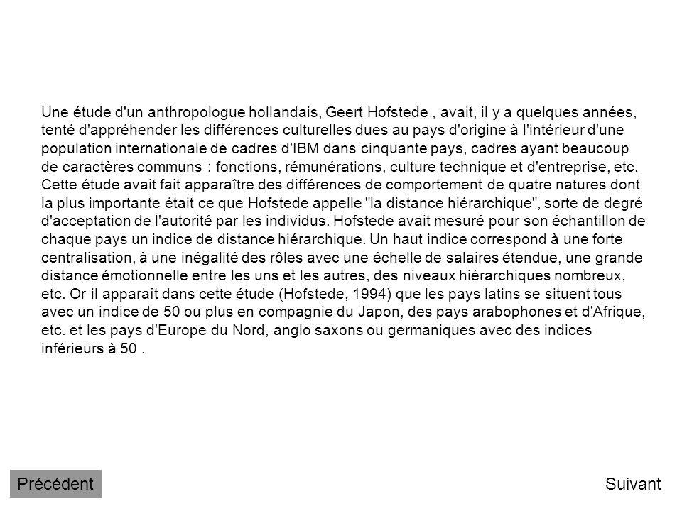 Il est très surprenant de constater que les français ont beaucoup de mal à envisager un organigramme d'entreprise qui ne soit pas