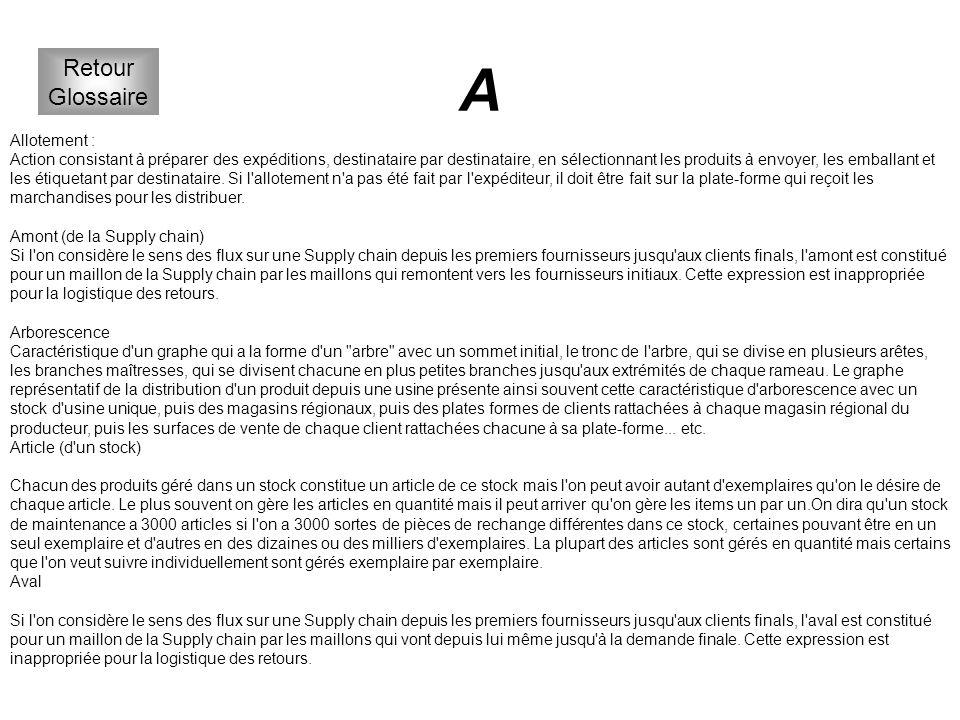 Glossaire Retour menu Principal