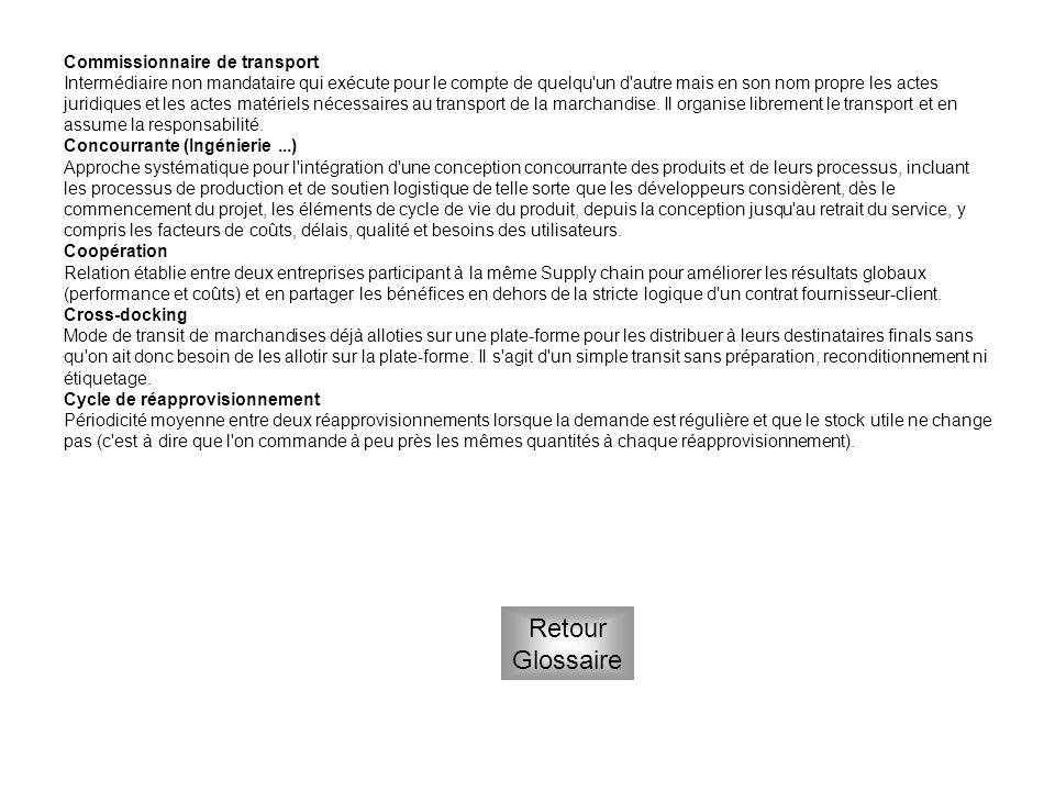 C Retour Glossaire C2B (Consumers to Business) Appellation américaine (prononcer Ci tou bi) qui désigne le e-commerce réalisé par un regroupement de c