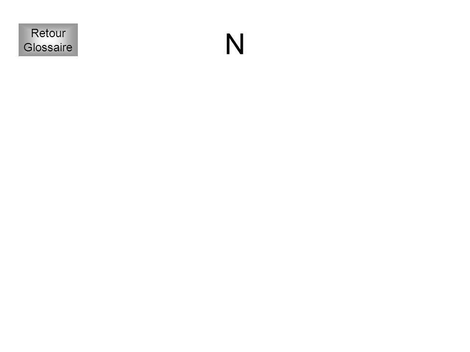 M Retour Glossaire M.R.P. (Materials Requirement Planning ou Manufacturing Resources Planning) Méthode de gestion de production visant particulièremen
