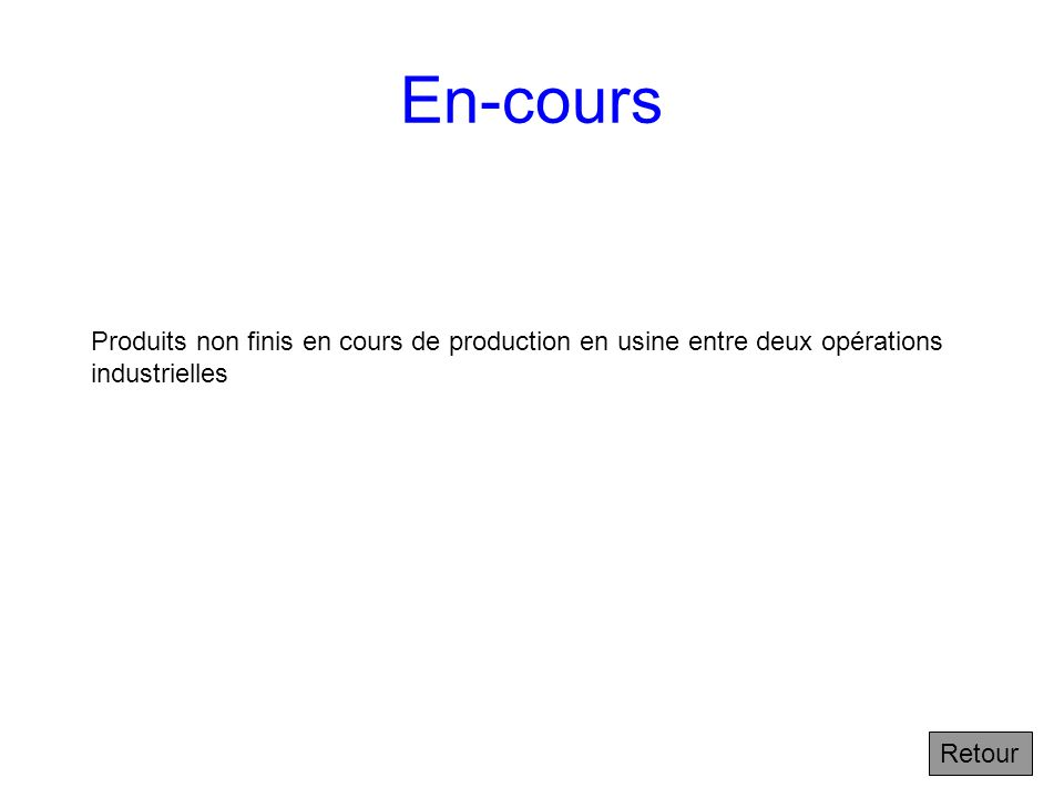 1.1.4 Les différentes logistiques : exemple de la logistique de production La logistique de production en usine comprend les métiers de : la gestion d