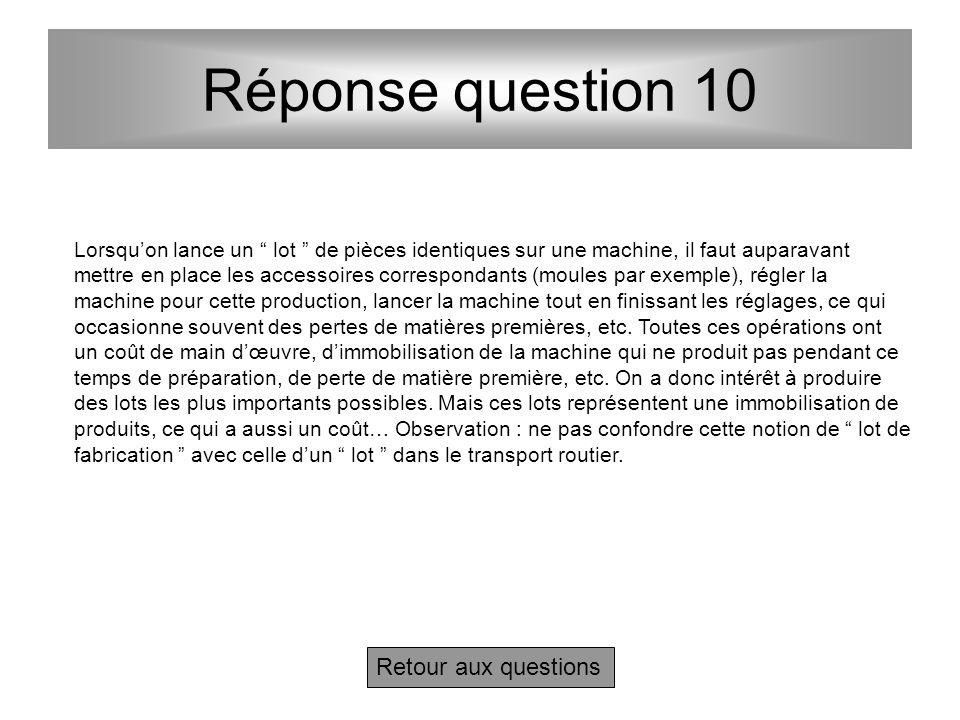 Réponse question 9 Retour aux questions La décomposition dun produit fini seffectue en ensembles eux mêmes décomposés en sous ensembles, eux mêmes déc