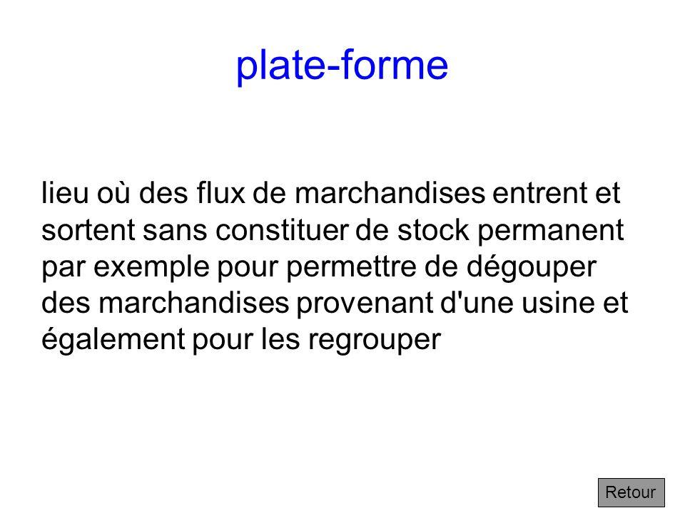 E-commerce E-business, electronic business : vente par Internet encore appelé commerce électronique ; à noter que le e-commerce ou commerce éléctroniq