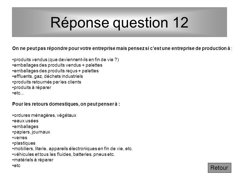 Question 12 - Quels sont dans votre entreprise les produits et déchets qui génèrent des flux inverses et comment sont-ils traités ? Si vous nappartene