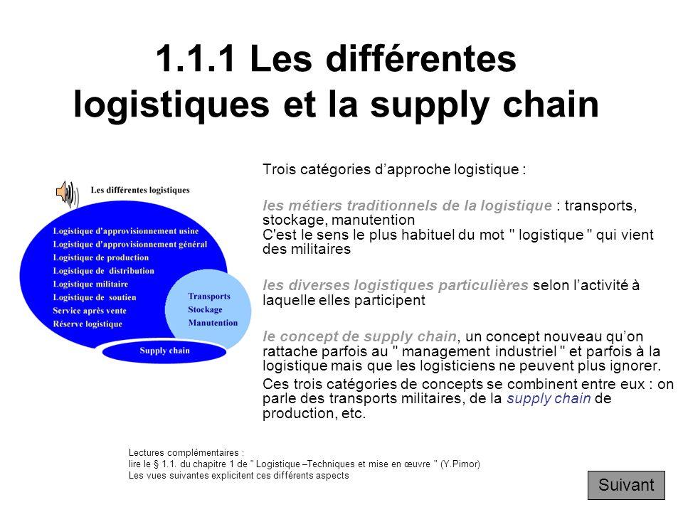 Chapitre 6 - Compléments Suivant Histoire de la logistique militaire Y a-t-il une réticence des entreprises françaises face au concept de Supply chain .