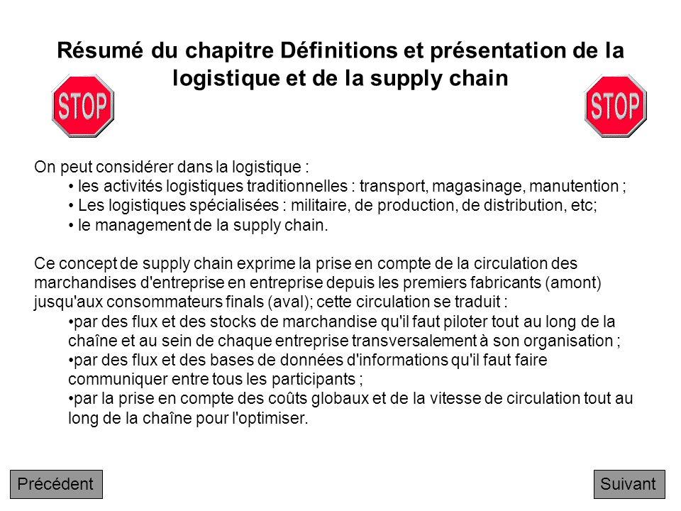 Management de la supply chain avec linformatique Retour
