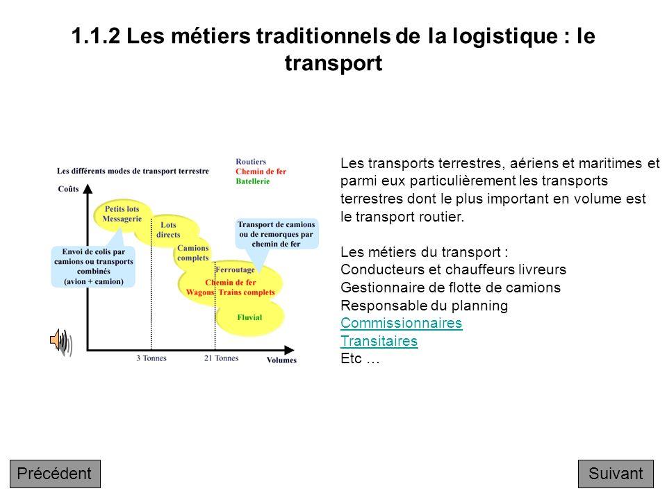 1.2.1 Le paradigme de la supply chain Les flèches vertes représentent les flux de produits et les flèches gris-bleu, les flux dinformation.