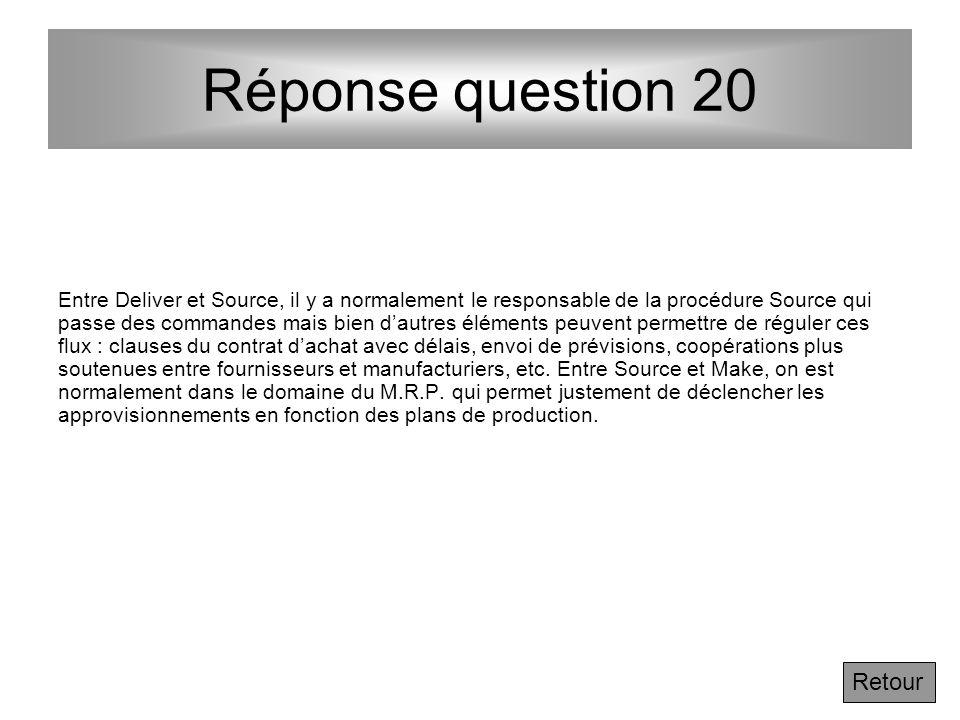 Question 20 - Comment sont coordonnées classiquement les relations entre : Deliver et Source? Source et Make? Suivant Réponse Précédent