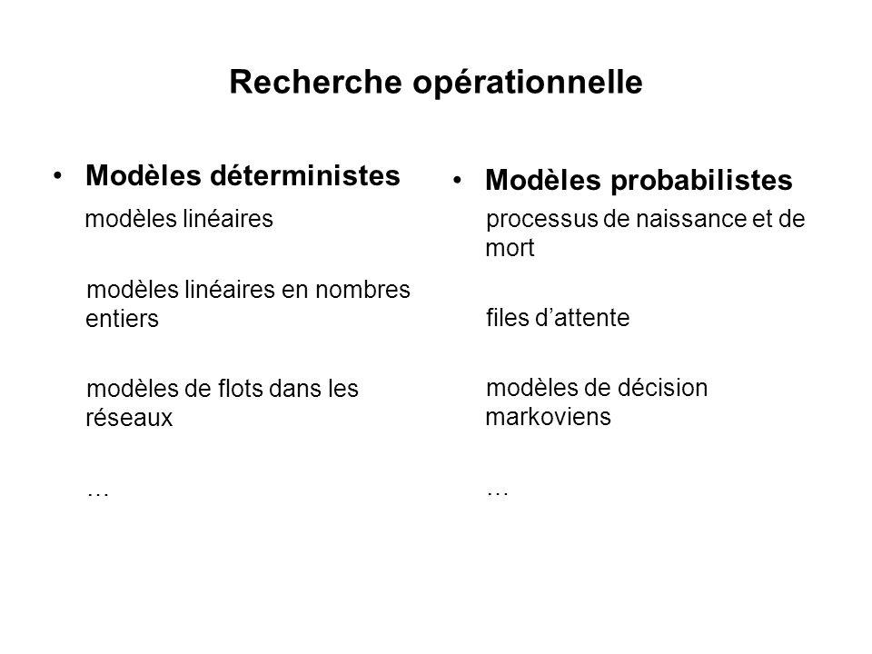 Recherche opérationnelle Modèles déterministes modèles linéaires modèles linéaires en nombres entiers modèles de flots dans les réseaux … Modèles prob