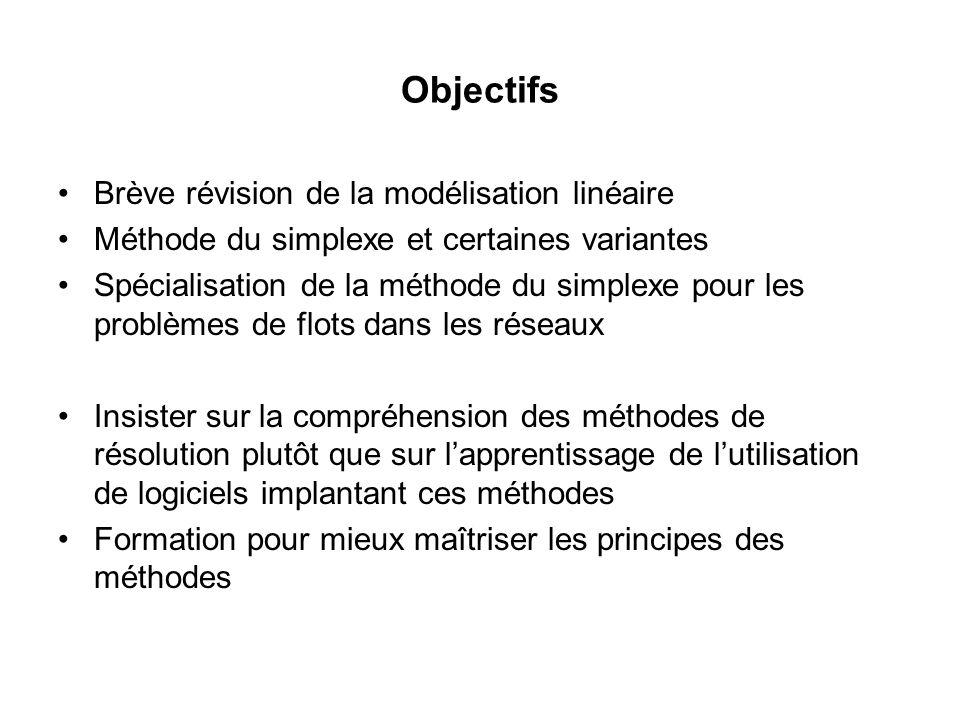 Objectifs Brève révision de la modélisation linéaire Méthode du simplexe et certaines variantes Spécialisation de la méthode du simplexe pour les prob
