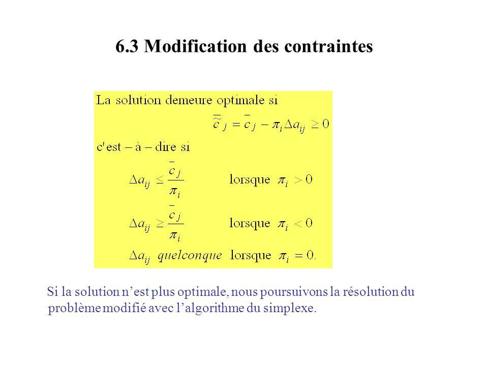 6.3 Modification des contraintes Si la solution nest plus optimale, nous poursuivons la résolution du problème modifié avec lalgorithme du simplexe.