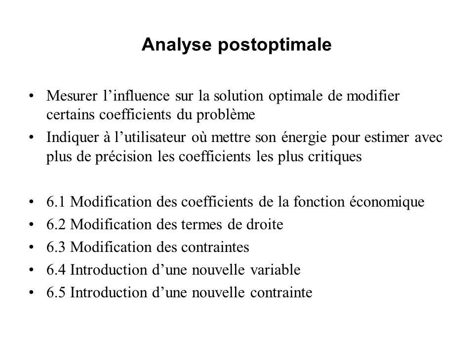 Analyse postoptimale Mesurer linfluence sur la solution optimale de modifier certains coefficients du problème Indiquer à lutilisateur où mettre son é