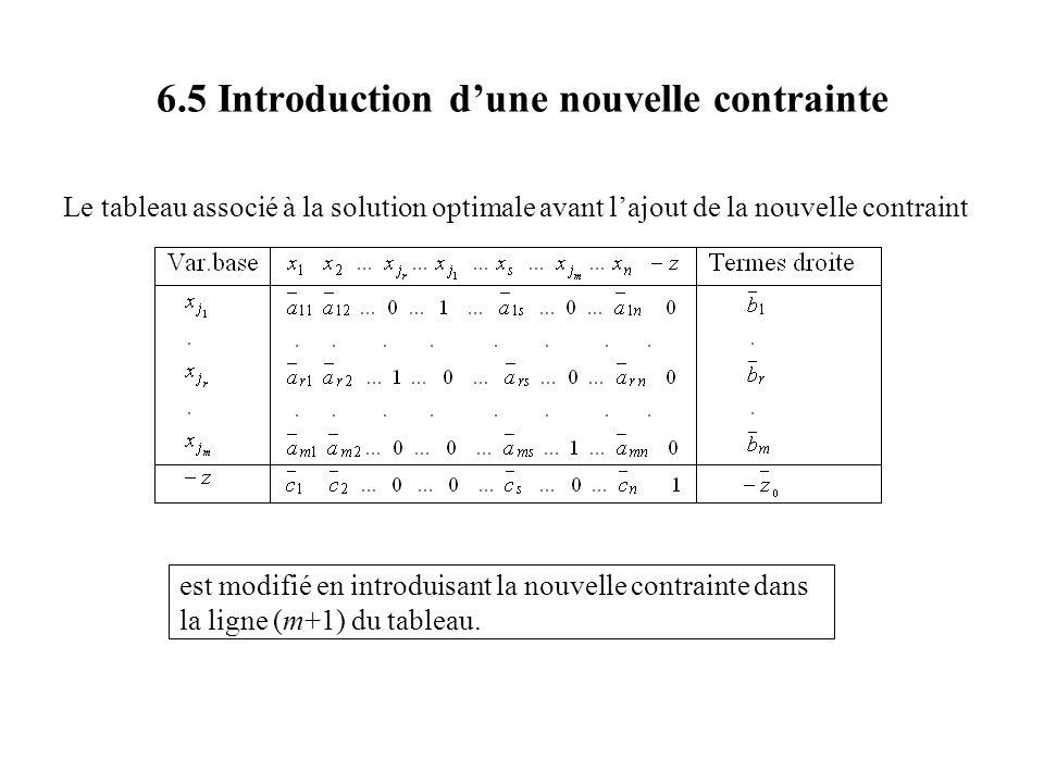 6.5 Introduction dune nouvelle contrainte Le tableau associé à la solution optimale avant lajout de la nouvelle contraint est modifié en introduisant