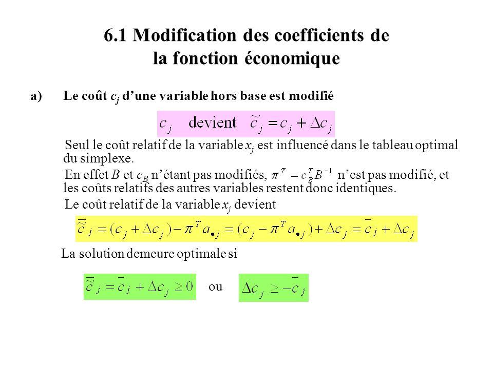 6.1 Modification des coefficients de la fonction économique a)Le coût c j dune variable hors base est modifié Seul le coût relatif de la variable x j