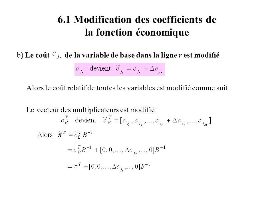 6.1 Modification des coefficients de la fonction économique b) Le coût de la variable de base dans la ligne r est modifié Alors le coût relatif de tou