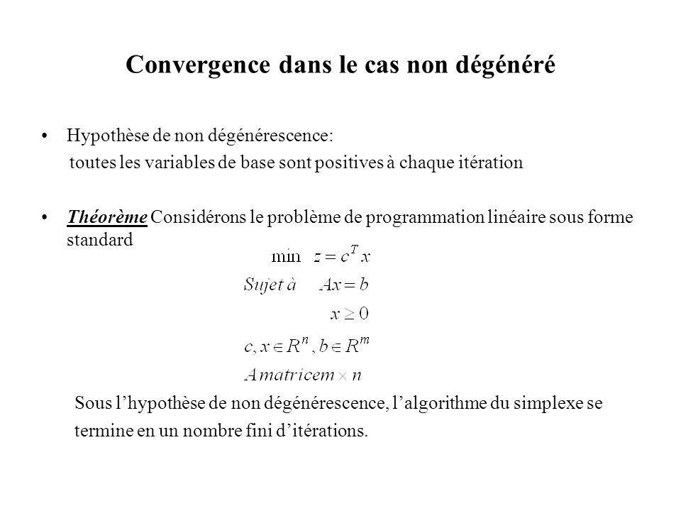 Convergence dans le cas non dégénéré Hypothèse de non dégénérescence: toutes les variables de base sont positives à chaque itération Théorème Considér