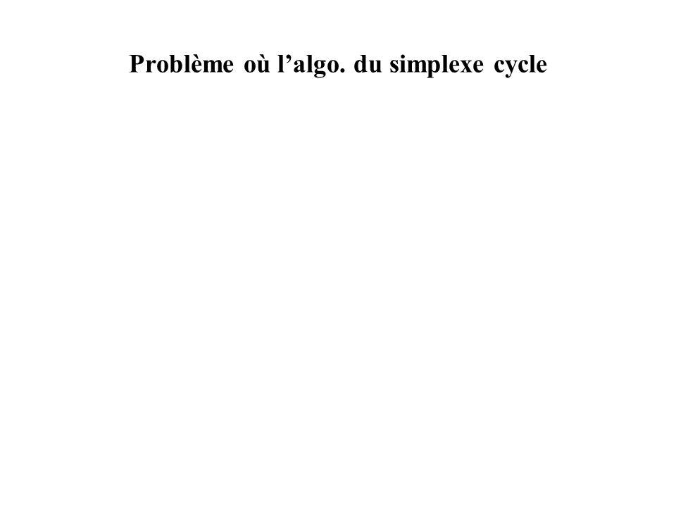 Problème où lalgo. du simplexe cycle