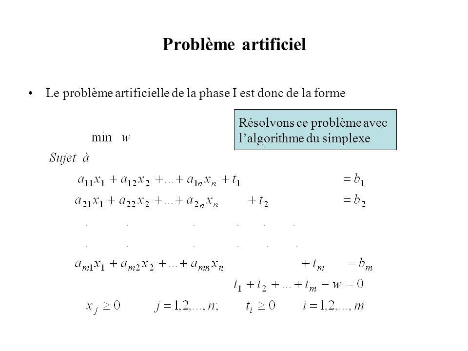 Problème artificiel Le problème artificielle de la phase I est donc de la forme Résolvons ce problème avec lalgorithme du simplexe