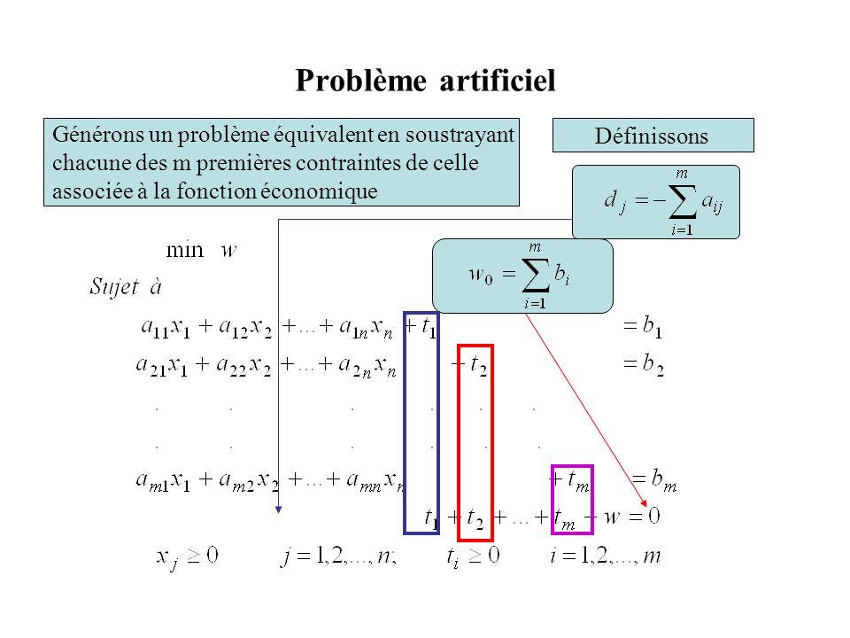 Problème artificiel Générons un problème équivalent en soustrayant chacune des m premières contraintes de celle associée à la fonction économique Défi